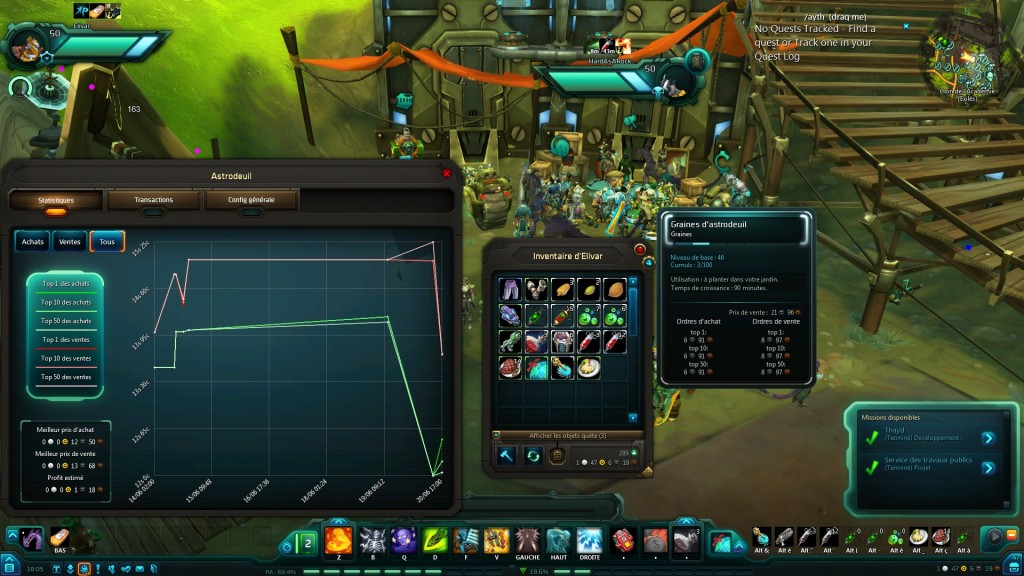 Wildstar commodity stats